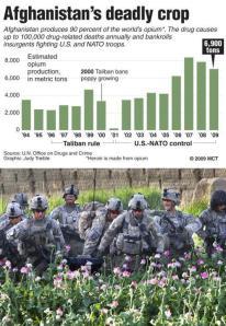 afghanistan-heroin-invasion