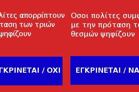 dimopsifisma-nai-oxi-708