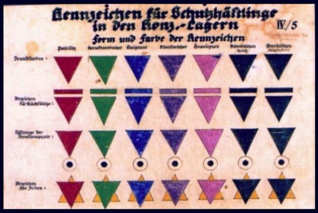 nazi-symbols