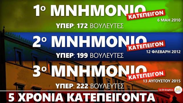 MNHMONIA 1 2 3