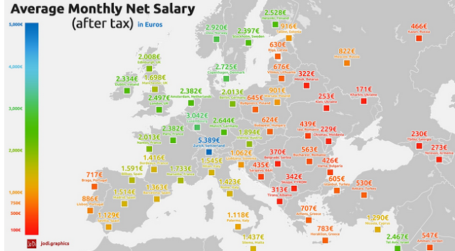 EU Average Salaries